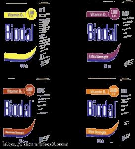 Biodal Vitamin D3 Oral Tablets- Cholecalciferol Product.pharmatop1